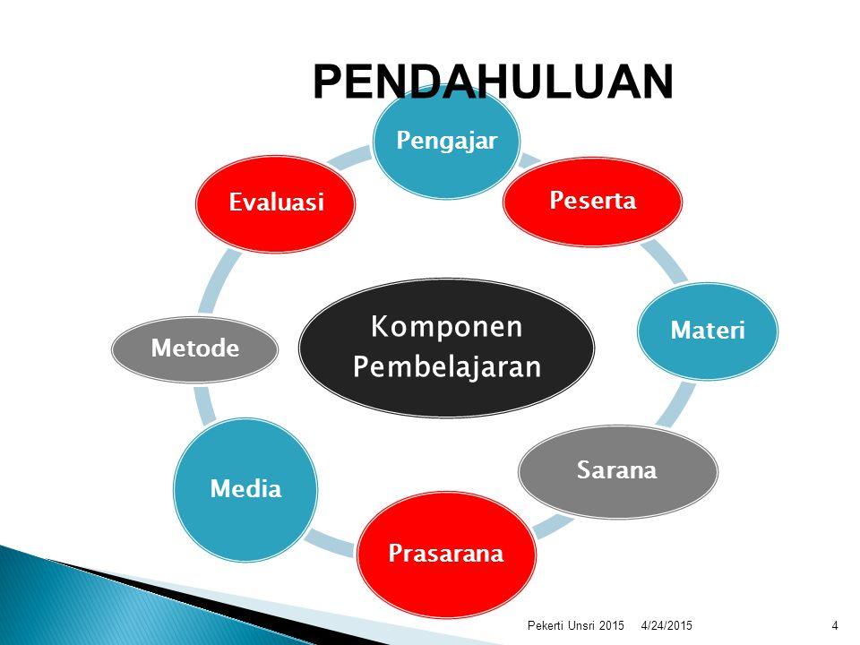 Komponen Pembelajaran Pengajar Peserta Materi Sarana Prasarana Media Metode Evaluasi PENDAHULUAN 4/24/20154Pekerti Unsri 2015