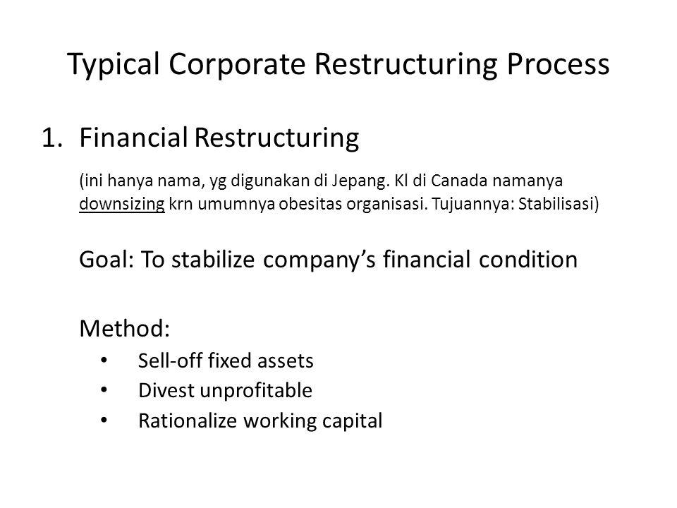 Typical Corporate Restructuring Process 1.Financial Restructuring (ini hanya nama, yg digunakan di Jepang.