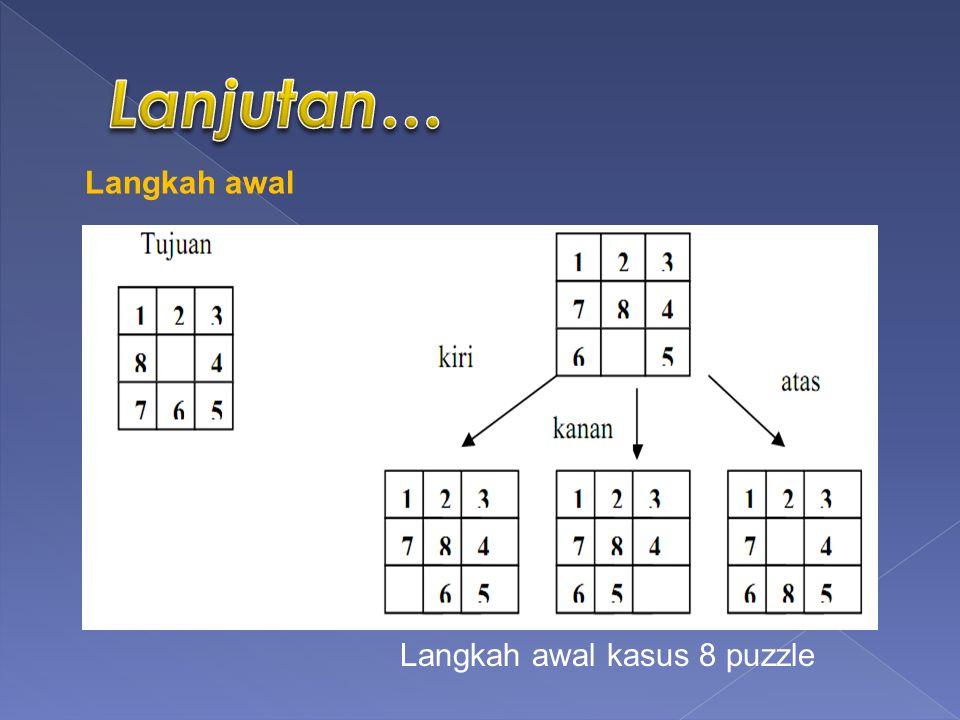 Langkah awal Langkah awal kasus 8 puzzle