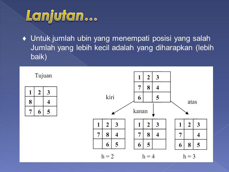 ♦ Untuk jumlah ubin yang menempati posisi yang salah Jumlah yang lebih kecil adalah yang diharapkan (lebih baik)