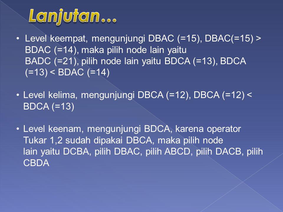 Level keempat, mengunjungi DBAC (=15), DBAC(=15) > BDAC (=14), maka pilih node lain yaitu BADC (=21), pilih node lain yaitu BDCA (=13), BDCA (=13) < BDAC (=14) Level kelima, mengunjungi DBCA (=12), DBCA (=12) < BDCA (=13) Level keenam, mengunjungi BDCA, karena operator Tukar 1,2 sudah dipakai DBCA, maka pilih node lain yaitu DCBA, pilih DBAC, pilih ABCD, pilih DACB, pilih CBDA