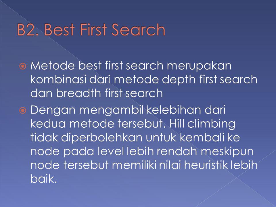  Metode best first search merupakan kombinasi dari metode depth first search dan breadth first search  Dengan mengambil kelebihan dari kedua metode tersebut.