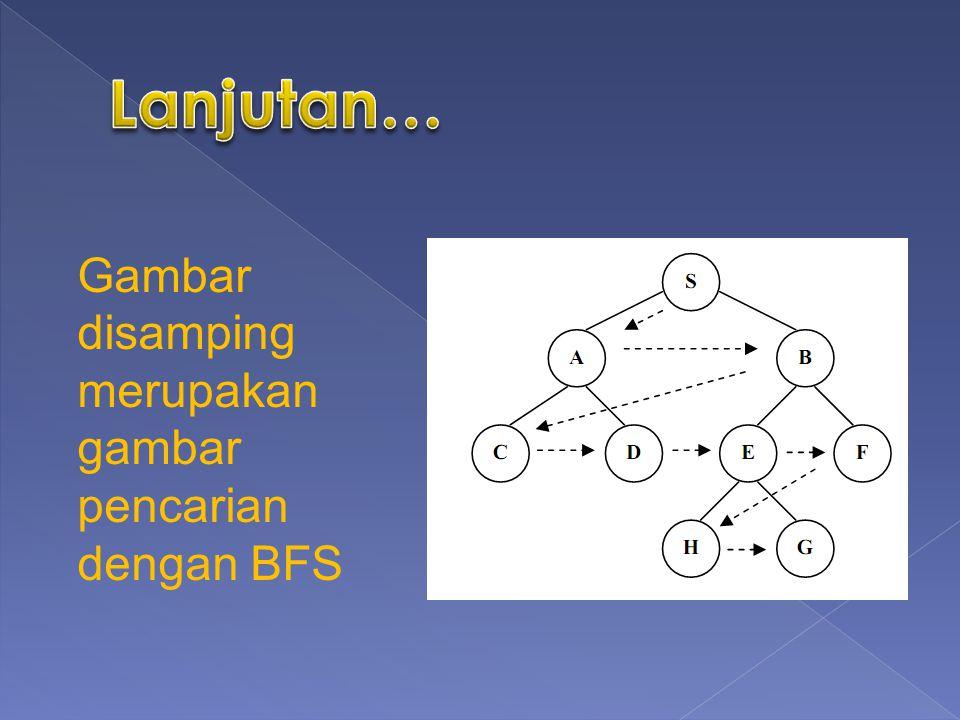 Gambar disamping merupakan gambar pencarian dengan BFS