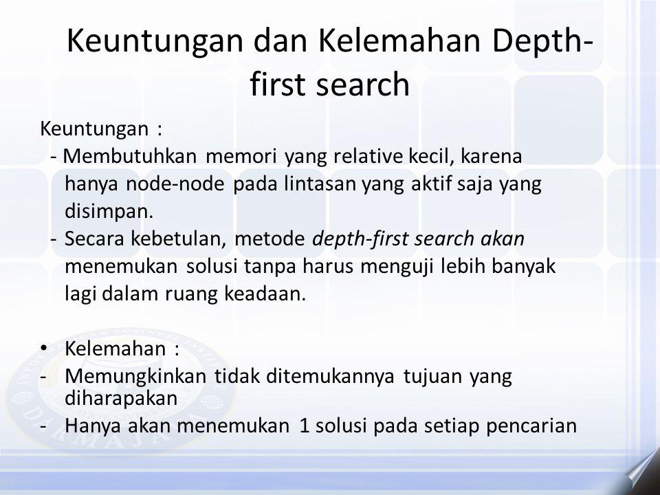 Keuntungan dan Kelemahan Depth- first search Keuntungan : - Membutuhkan memori yang relative kecil, karena hanya node-node pada lintasan yang aktif sa