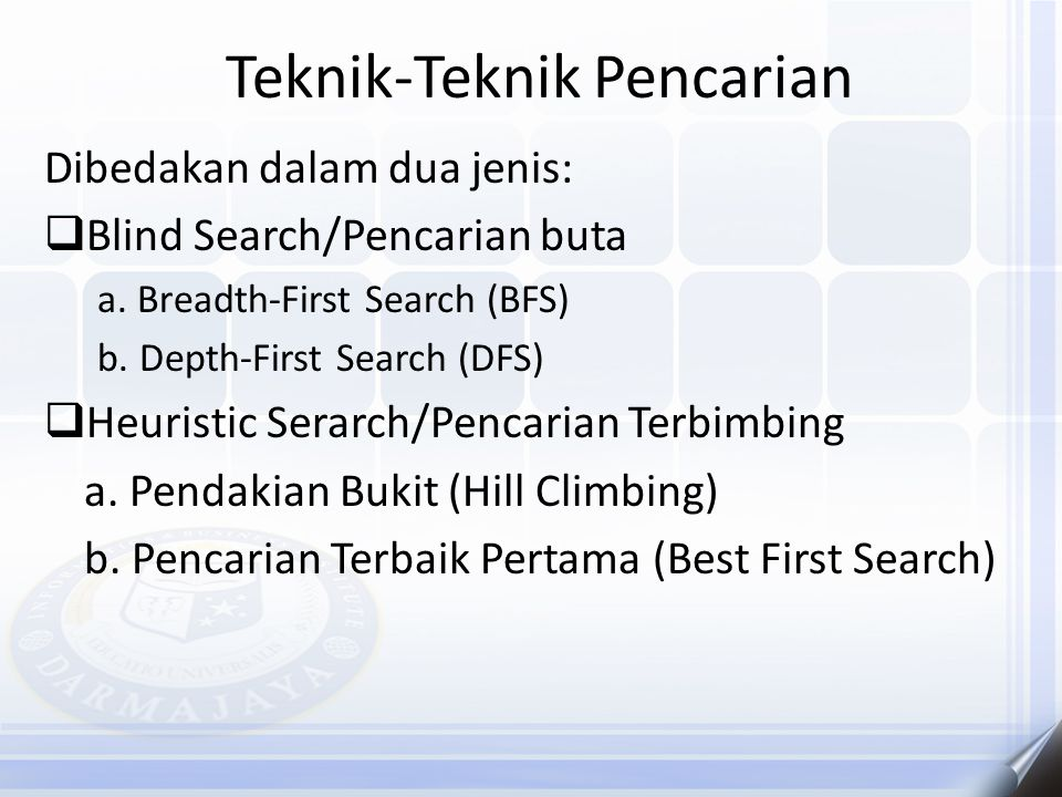 Teknik-Teknik Pencarian Dibedakan dalam dua jenis:  Blind Search/Pencarian buta a. Breadth-First Search (BFS) b. Depth-First Search (DFS)  Heuristic