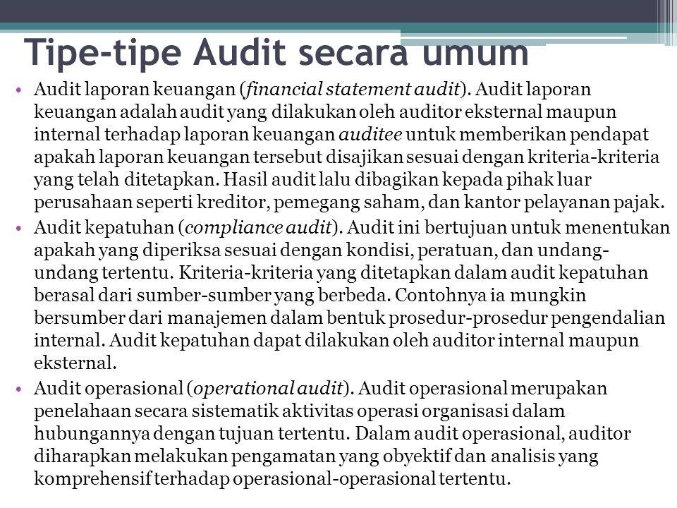 Tipe-tipe Audit secara umum Audit laporan keuangan (financial statement audit). Audit laporan keuangan adalah audit yang dilakukan oleh auditor ekster