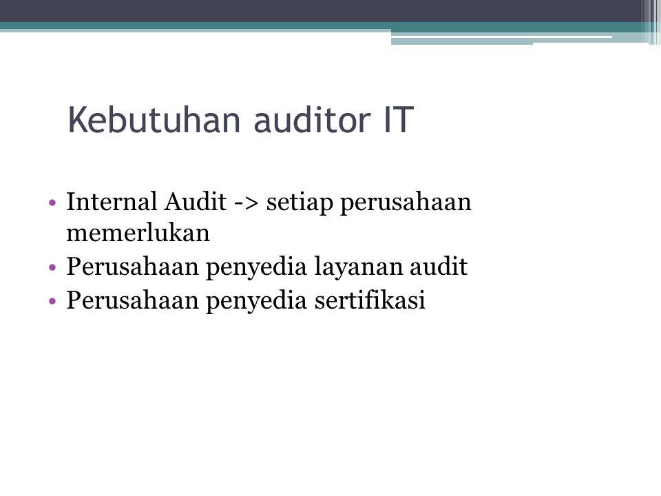Kebutuhan auditor IT Internal Audit -> setiap perusahaan memerlukan Perusahaan penyedia layanan audit Perusahaan penyedia sertifikasi