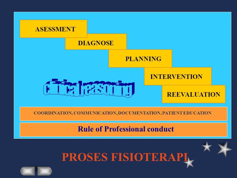 Pendidikan pasien/klien Proses pemberian informasi, pendidikan, atau pelatihan kepada pasien/klien/famili Instruksi berkaitan dengan: kondisi saat ini