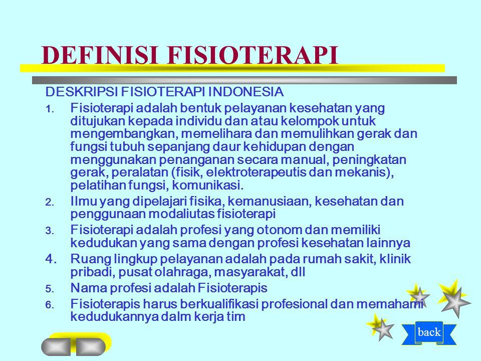 STANDAR PROFESI FISIOTERAPI INDONESIA DEFINISI FISIOTERAPI STANDAR PENDIDIKAN KODE ETIK STANDAR KOMPETENSI STANDAR PRAKTEK STANDAR ASUHAN