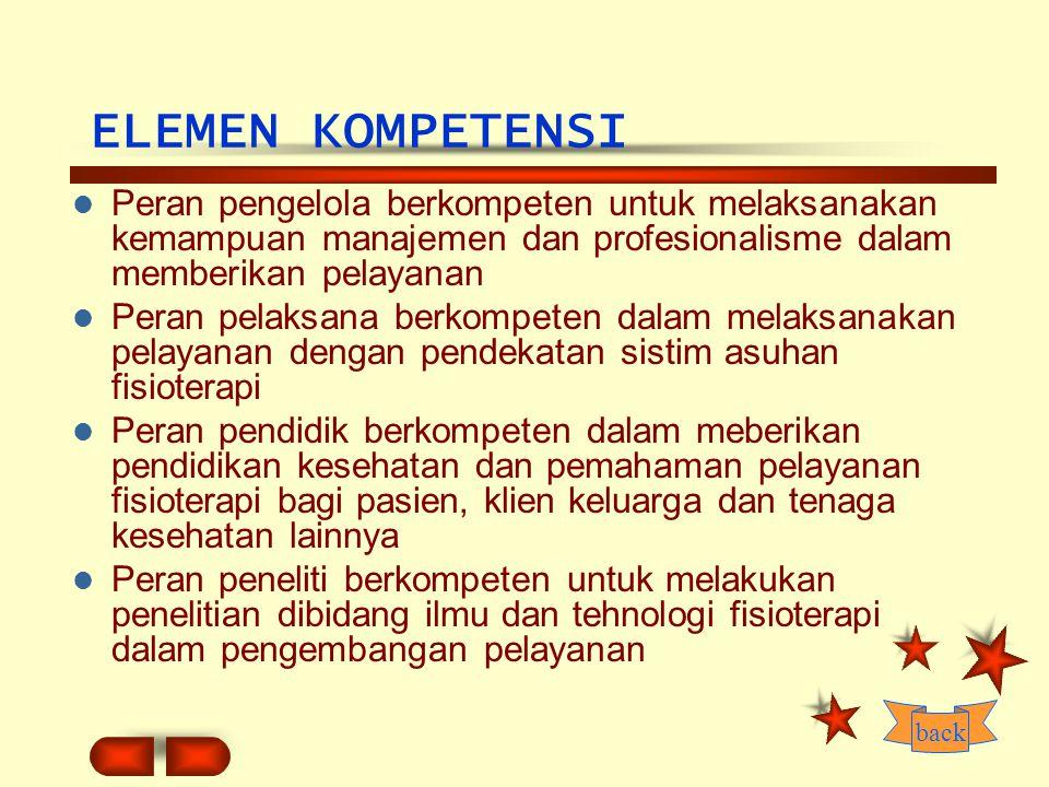 STANDAR KOMPETENSI FISIOTERAPI Meliputi: 1. Peran Pengelola 2. Peran Pelaksana 3. Peran Pendidik 4. Peran Peneliti back