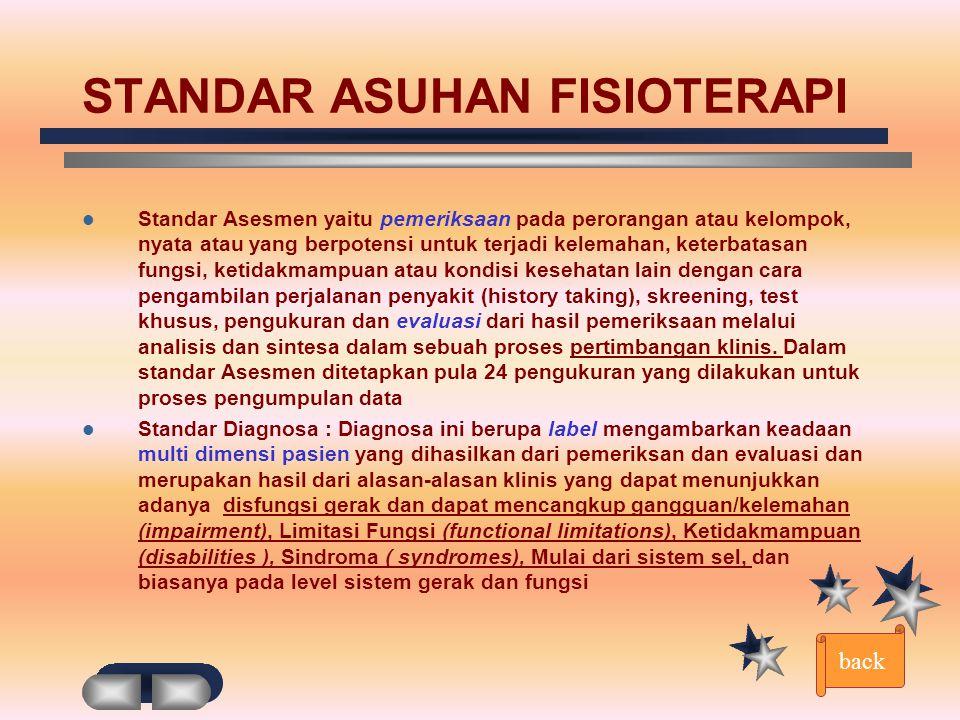 STANDAR PRAKTEK A. Pernyataan misi, maksud dan tujuan B. Perencanaan pengorganisasian C. Kebijakan prosedur D. Administrasi E. Pengelolaan Anggaran F.