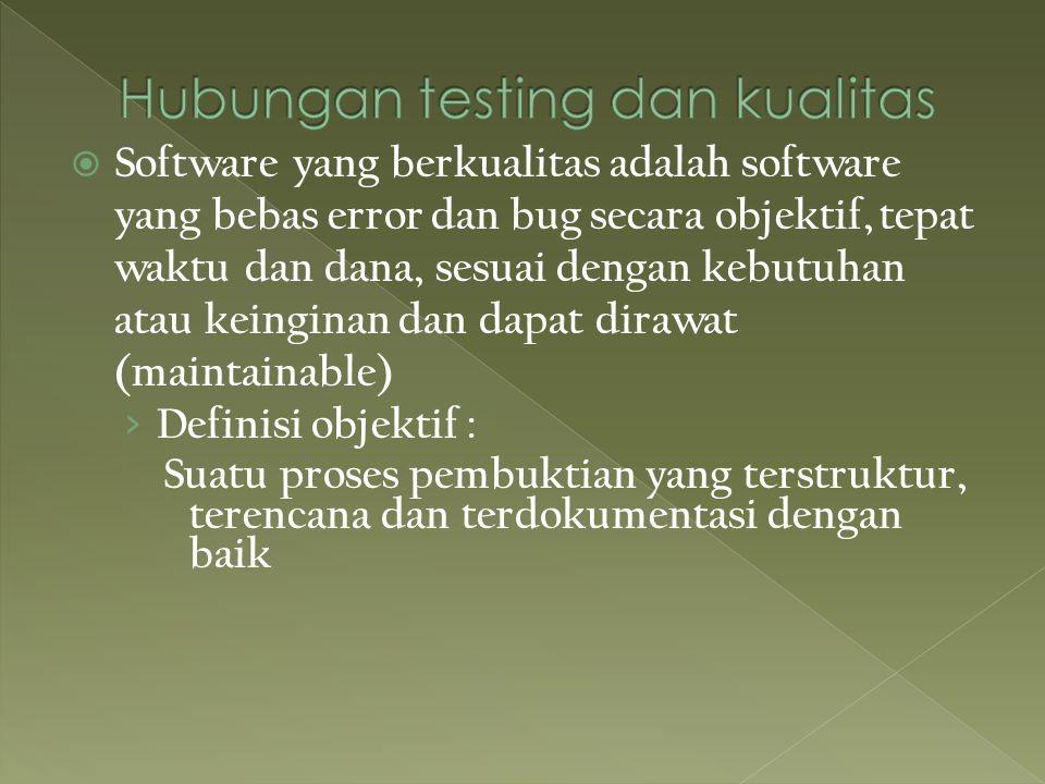  Software yang berkualitas adalah software yang bebas error dan bug secara objektif, tepat waktu dan dana, sesuai dengan kebutuhan atau keinginan dan