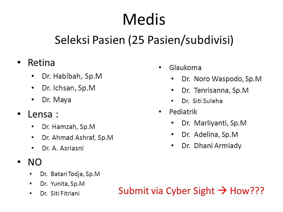 Retina Dr.Habibah, Sp.M Dr. Ichsan, Sp.M Dr. Maya Lensa : Dr.