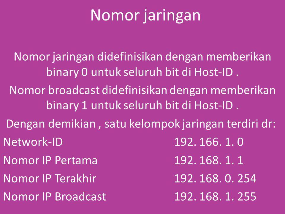Nomor jaringan Nomor jaringan didefinisikan dengan memberikan binary 0 untuk seluruh bit di Host-ID.