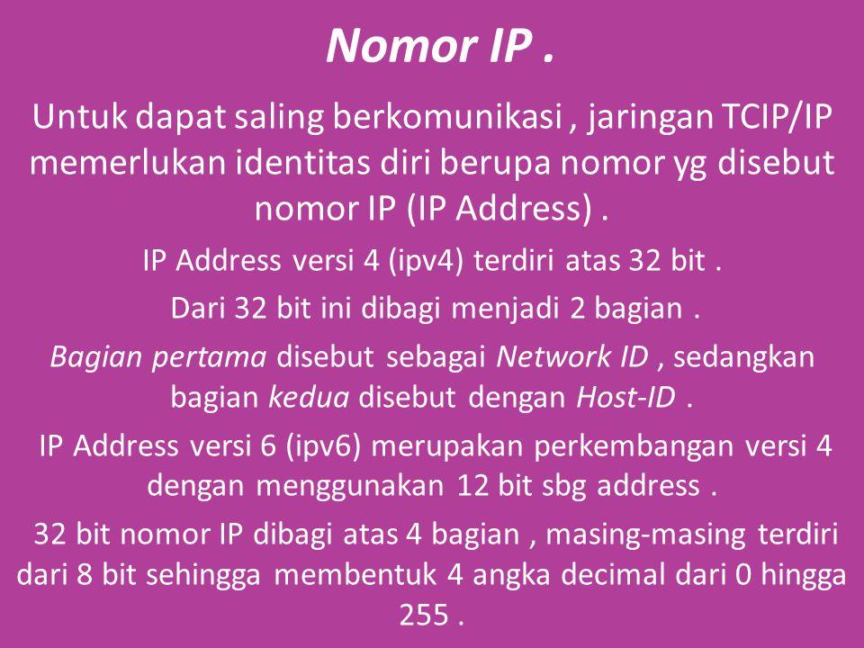 Nomor IP.