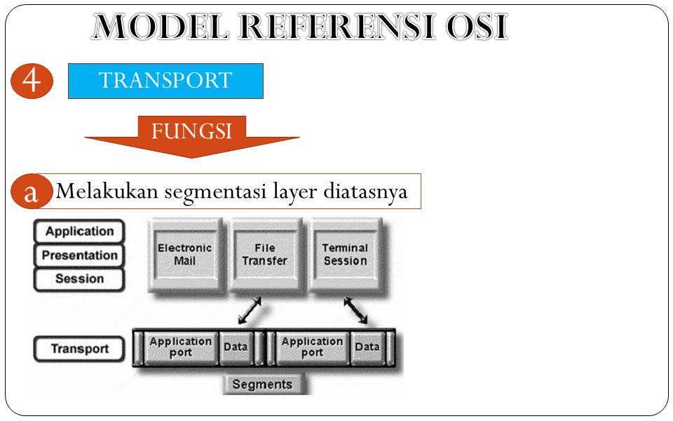 TRANSPORT 4 FUNGSI Melakukan segmentasi layer diatasnya a
