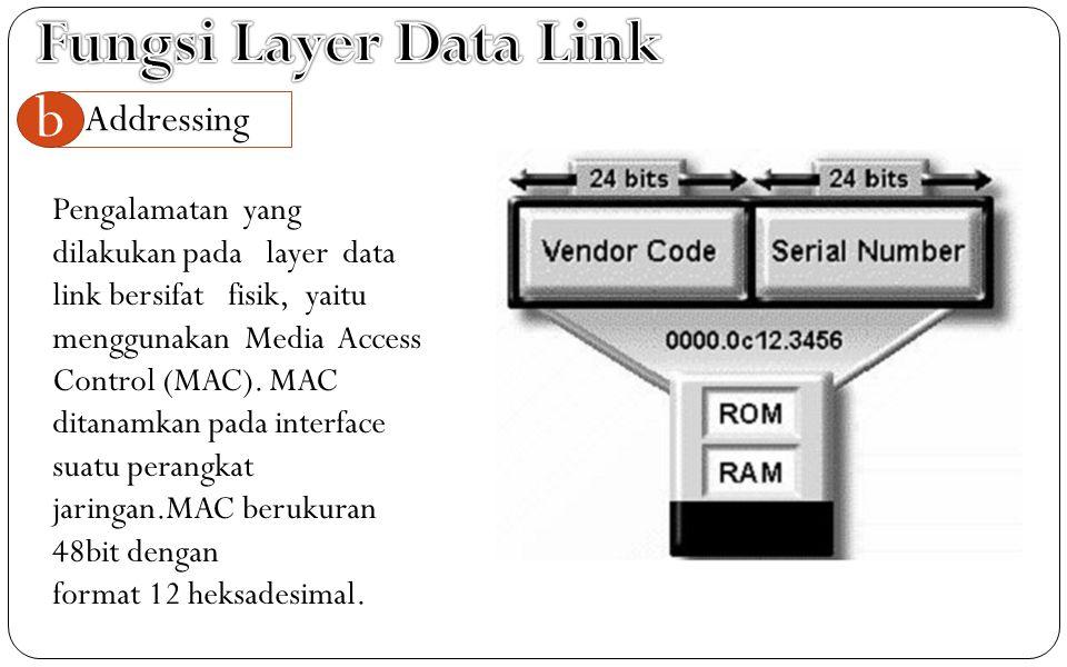Addressing b Pengalamatan yang dilakukan pada layer data link bersifat fisik, yaitu menggunakan Media Access Control (MAC). MAC ditanamkan pada interf