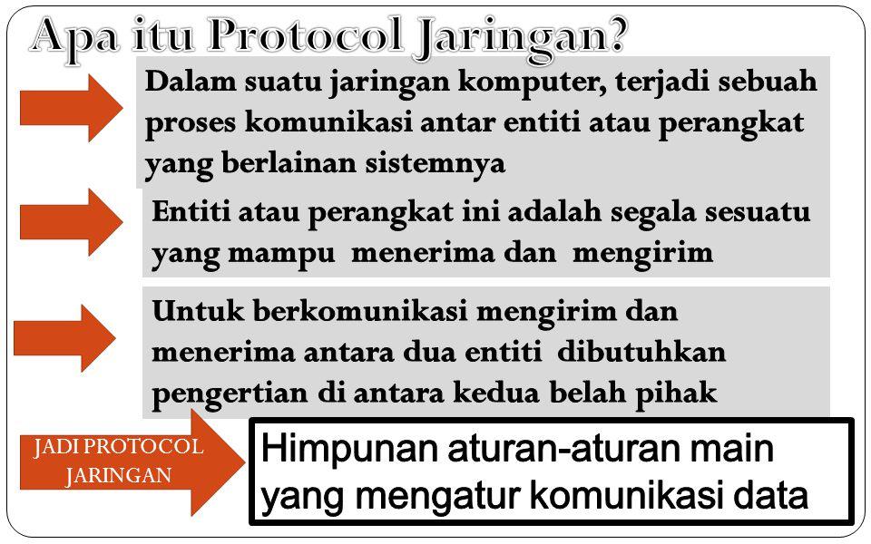 JADI PROTOCOL JARINGAN