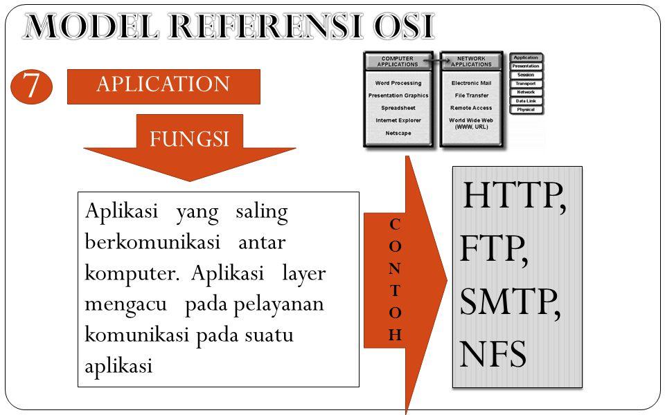 APLICATION 7 Aplikasi yang saling berkomunikasi antar komputer. Aplikasi layer mengacu pada pelayanan komunikasi pada suatu aplikasi FUNGSI CONTOHCONT