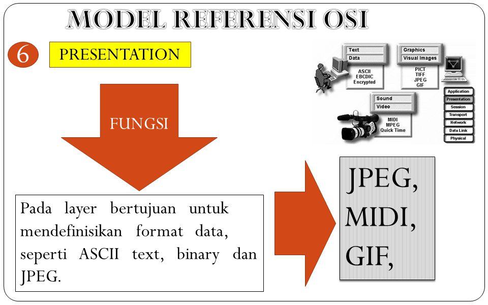 PRESENTATION 6 Pada layer bertujuan untuk mendefinisikan format data, seperti ASCII text, binary dan JPEG. FUNGSI JPEG, MIDI, GIF,