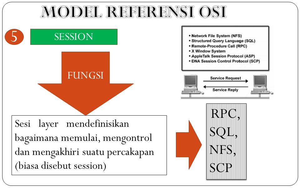 SESSION 5 Sesi layer mendefinisikan bagaimana memulai, mengontrol dan mengakhiri suatu percakapan (biasa disebut session) FUNGSI RPC, SQL, NFS, SCP