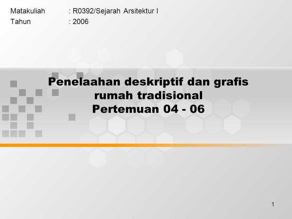 2 Bentuk dan Gaya Arsitektur Tradisional : Pulau Sumatera : Gayo & Aceh Minangkabau Batak Toba, Batak Karo, Batak Simalungun Kepulauan Riau Palembang Jambi Pulau Nias Bengkulu Melayu – Deli Lampung, Mentawai
