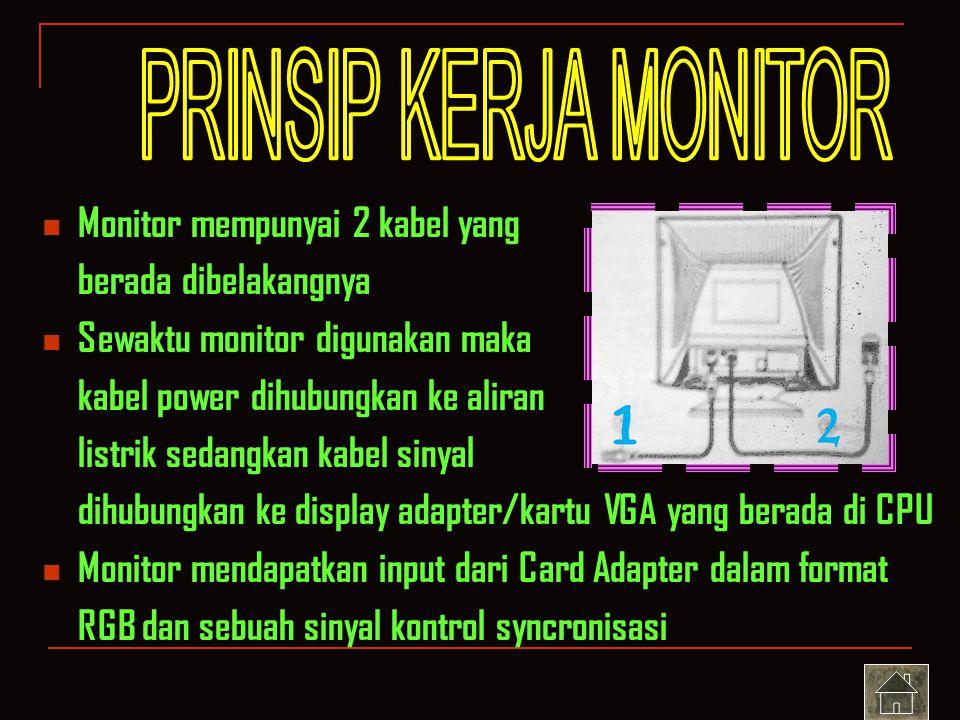 Monitor mempunyai 2 kabel yang berada dibelakangnya Sewaktu monitor digunakan maka kabel power dihubungkan ke aliran listrik sedangkan kabel sinyal di