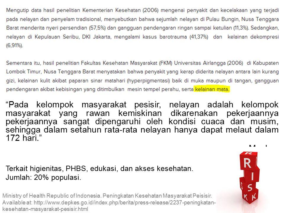 Ministry of Health Republic of Indonesia. Peningkatan Kesehatan Masyarakat Peisisir. Available at: http://www.depkes.go.id/index.php/berita/press-rele