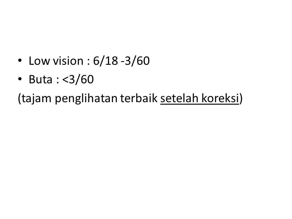 Low vision : 6/18 -3/60 Buta : <3/60 (tajam penglihatan terbaik setelah koreksi)