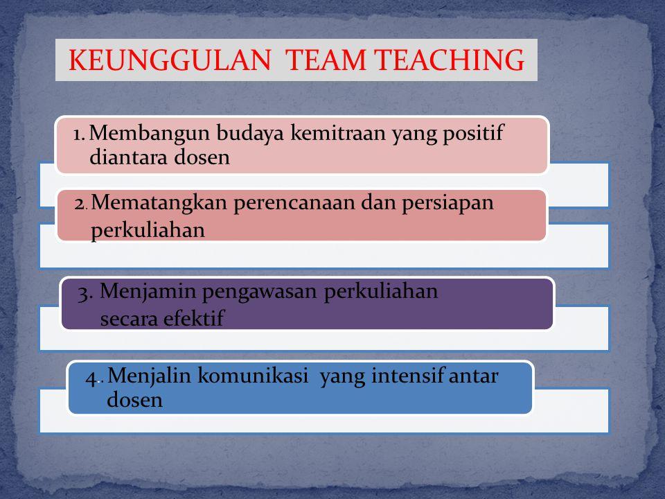 KEUNGGULAN TEAM TEACHING 1.Membangun budaya kemitraan yang positif diantara dosen 2.