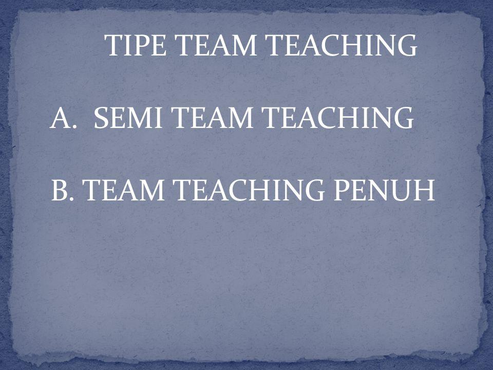 TIPE TEAM TEACHING A. SEMI TEAM TEACHING B. TEAM TEACHING PENUH