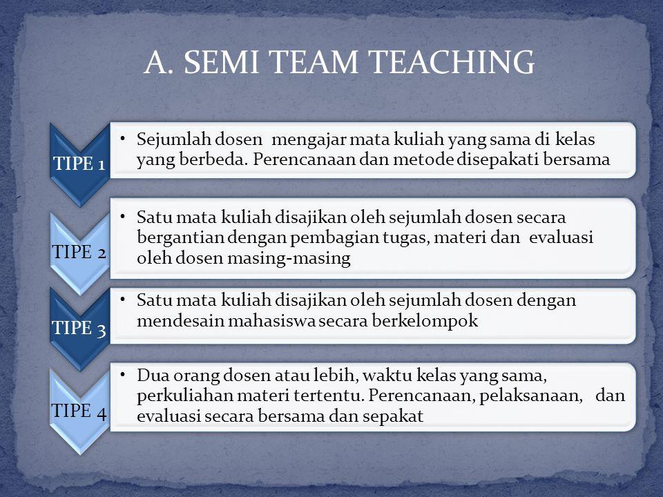TIPE 1 Sejumlah dosen mengajar mata kuliah yang sama di kelas yang berbeda.