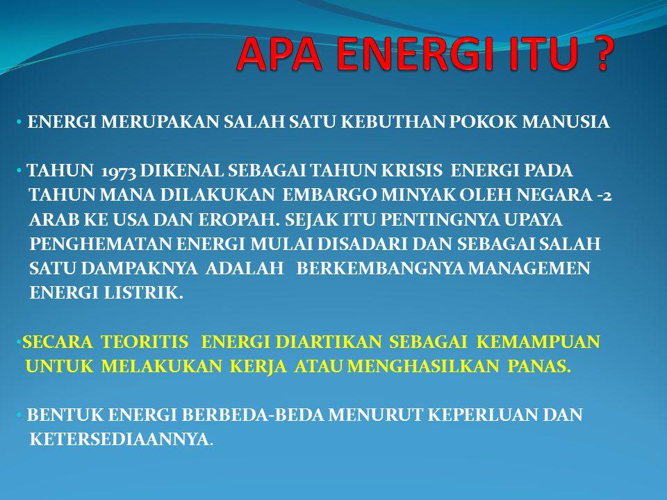 ENERGI MERUPAKAN SALAH SATU KEBUTHAN POKOK MANUSIA TAHUN 1973 DIKENAL SEBAGAI TAHUN KRISIS ENERGI PADA TAHUN MANA DILAKUKAN EMBARGO MINYAK OLEH NEGARA