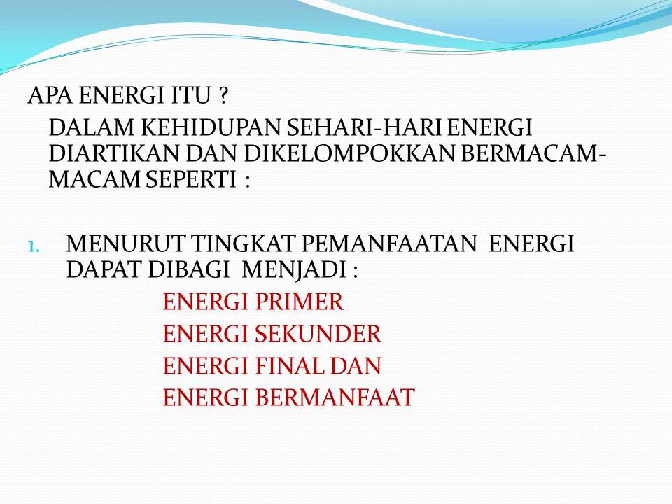 APA ENERGI ITU ? DALAM KEHIDUPAN SEHARI-HARI ENERGI DIARTIKAN DAN DIKELOMPOKKAN BERMACAM- MACAM SEPERTI : 1. MENURUT TINGKAT PEMANFAATAN ENERGI DAPAT