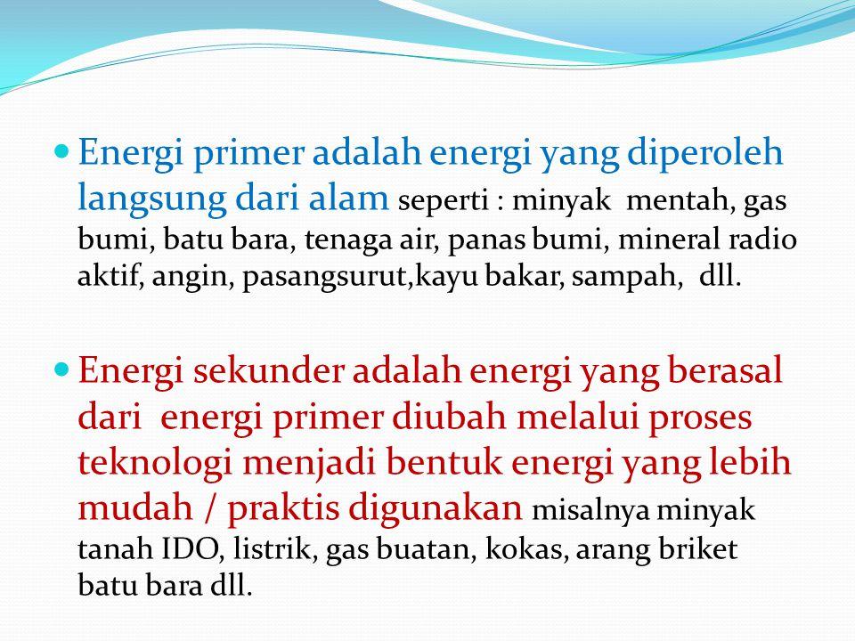 Energi primer adalah energi yang diperoleh langsung dari alam seperti : minyak mentah, gas bumi, batu bara, tenaga air, panas bumi, mineral radio aktif, angin, pasangsurut,kayu bakar, sampah, dll.