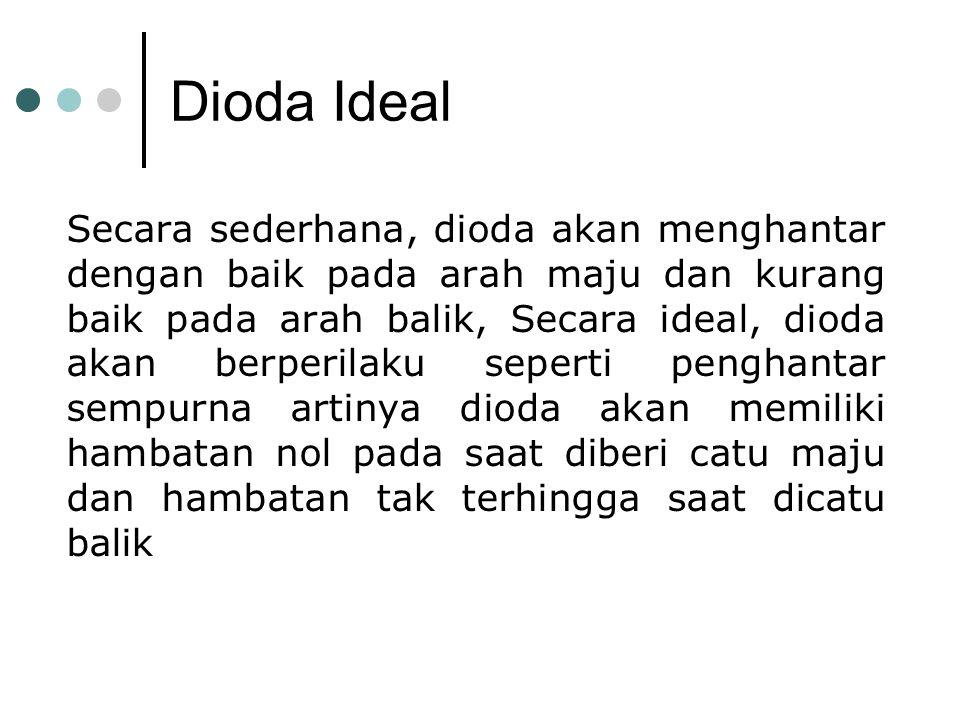 Dioda Ideal Secara sederhana, dioda akan menghantar dengan baik pada arah maju dan kurang baik pada arah balik, Secara ideal, dioda akan berperilaku s