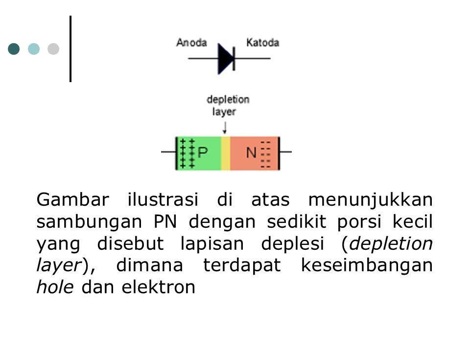 Gambar ilustrasi di atas menunjukkan sambungan PN dengan sedikit porsi kecil yang disebut lapisan deplesi (depletion layer), dimana terdapat keseimbangan hole dan elektron
