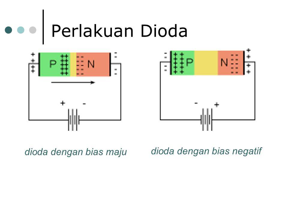 Bias Maju Bias positif, dengan arti kata memberi tegangan potensial sisi P lebih besar dari sisi N, maka elektron dari sisi N dengan serta merta akan tergerak untuk mengisi hole di sisi P.