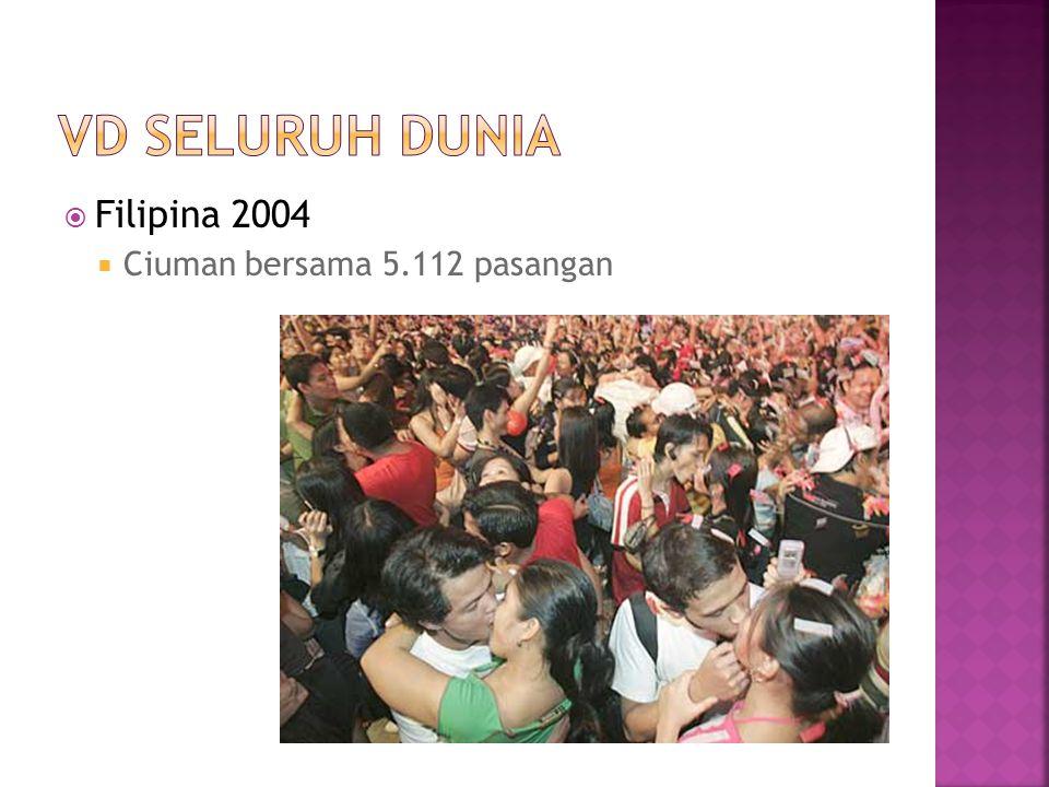  Filipina 2004  Ciuman bersama 5.112 pasangan