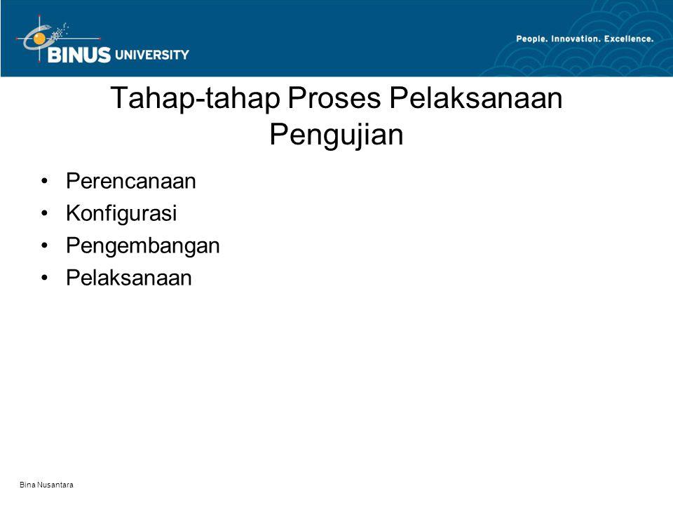 Bina Nusantara Tahap-tahap Proses Pelaksanaan Pengujian Perencanaan Konfigurasi Pengembangan Pelaksanaan