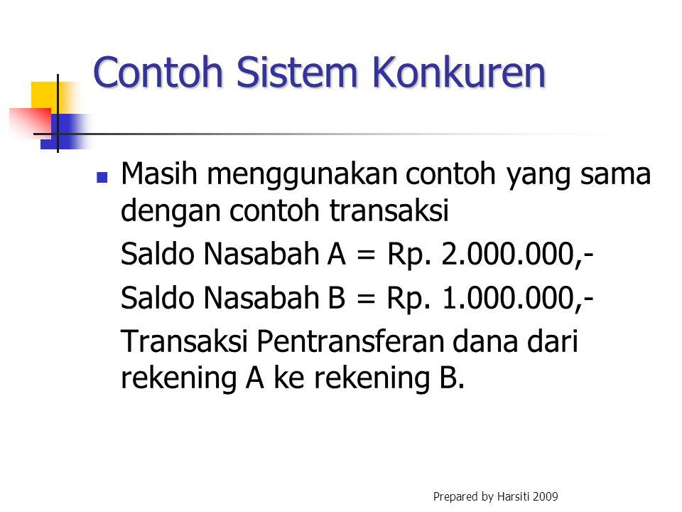 Contoh Sistem Konkuren Masih menggunakan contoh yang sama dengan contoh transaksi Saldo Nasabah A = Rp. 2.000.000,- Saldo Nasabah B = Rp. 1.000.000,-