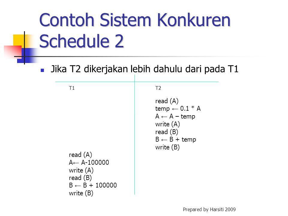 Contoh Sistem Konkuren Schedule 2 Jika T2 dikerjakan lebih dahulu dari pada T1 T1T2 read (A) temp ← 0.1 * A A ← A – temp write (A) read (B) B ← B + te