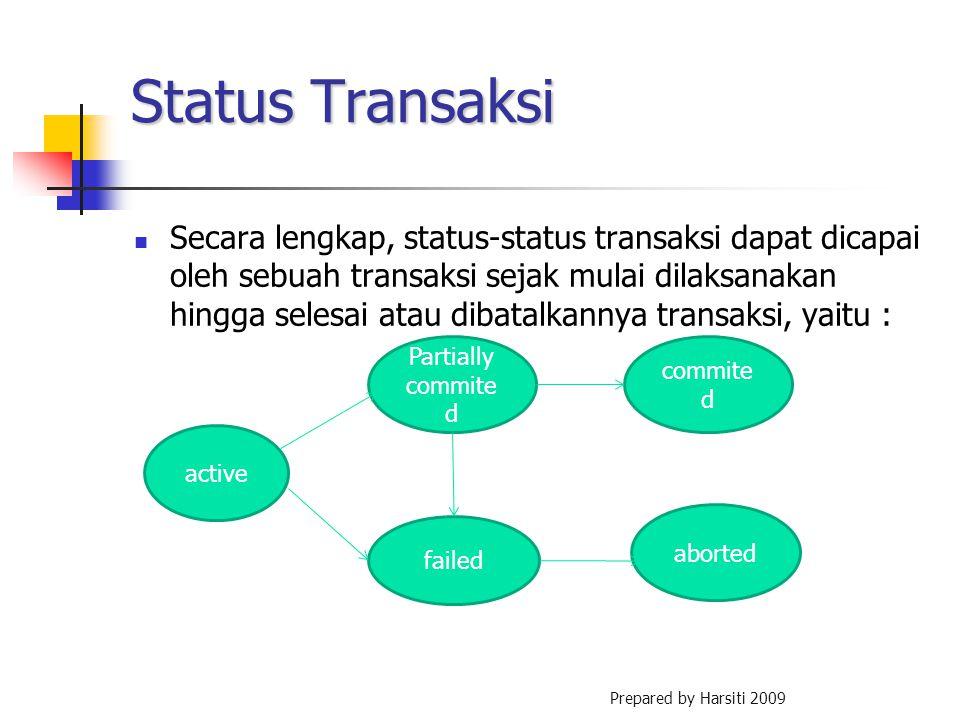 Status Transaksi Jika transaksi berada dalam status failed maka DBMS harus menjalankan proses rollback.