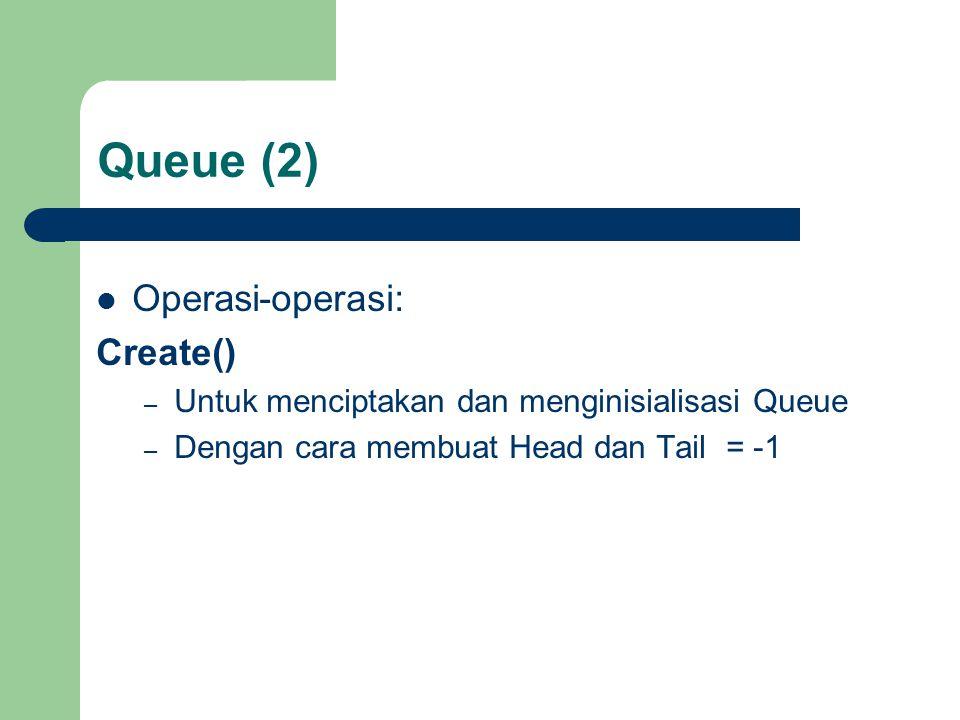 Queue (2) Operasi-operasi: Create() – Untuk menciptakan dan menginisialisasi Queue – Dengan cara membuat Head dan Tail = -1