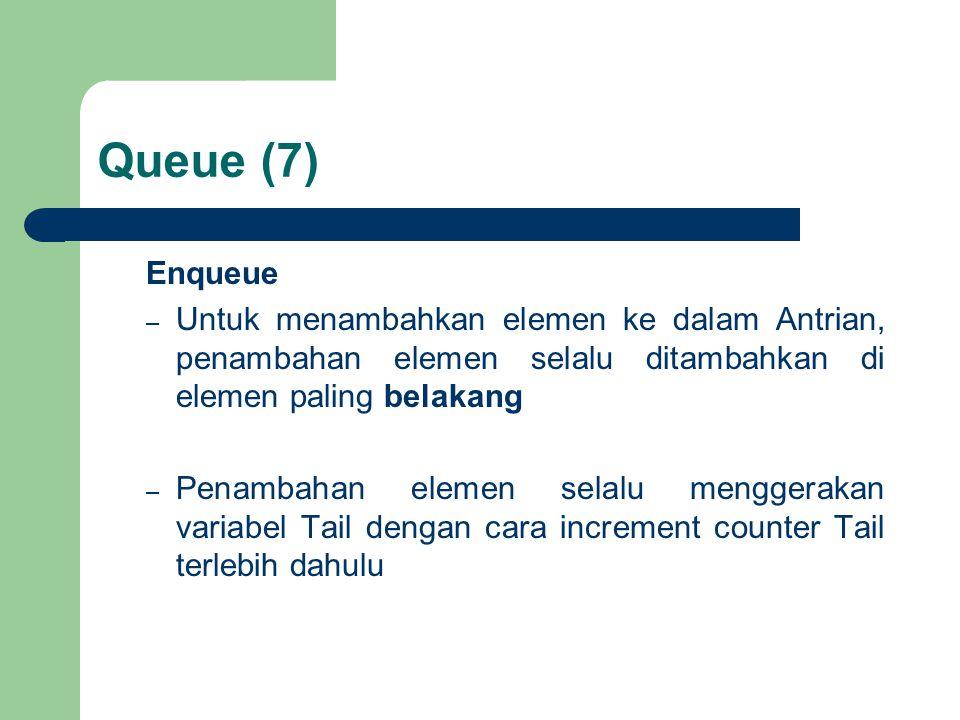 Queue (7) Enqueue – Untuk menambahkan elemen ke dalam Antrian, penambahan elemen selalu ditambahkan di elemen paling belakang – Penambahan elemen sela