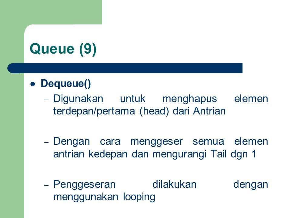 Queue (9) Dequeue() – Digunakan untuk menghapus elemen terdepan/pertama (head) dari Antrian – Dengan cara menggeser semua elemen antrian kedepan dan m