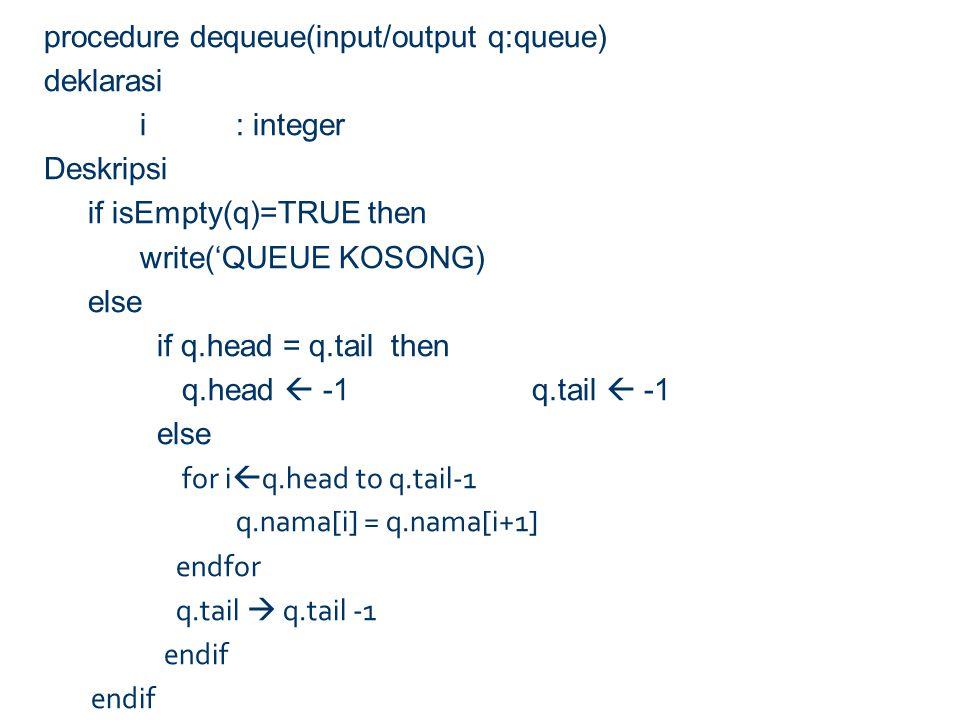 procedure dequeue(input/output q:queue) deklarasi i: integer Deskripsi if isEmpty(q)=TRUE then write('QUEUE KOSONG) else if q.head = q.tail then q.hea