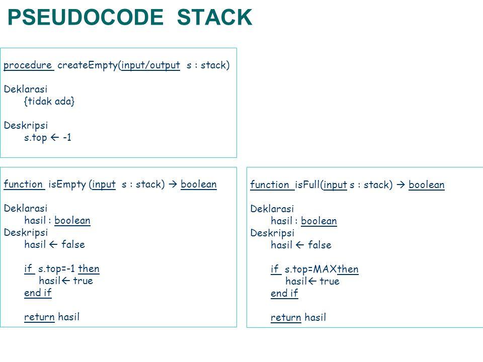 PSEUDOCODE STACK procedure push(input nama : string, input nilai :integer, input/output s : stack) {menambah elemen di dalam stack} Deklarasi {tidak ada} Deskripsi if isFull(S) =TRUE then write('STACK PENUH') else if isEmpty (S) =TRUE then s.top  1 s.nama[1]  nama s.nilai[1]  nilai else s.top  s.top + 1 s.nama[s.top]  nama s.nilai[s.top]  nilai endif
