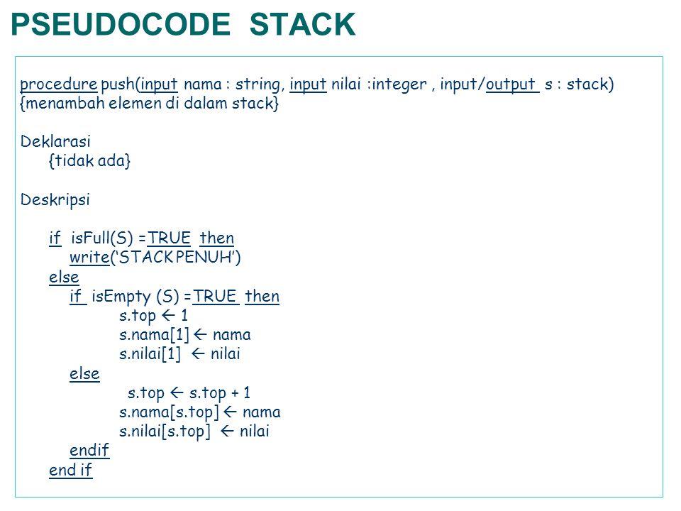 PSEUDOCODE STACK procedure pop (input/output s: stack) {menghapus elemen di dalam stack} Deklarasi {tidak ada} Deskripsi if s.top = 1 then s.top  -1 else if s.top <> -1 then s.top  s.top – 1 else write('Stack Kosong') endif procedure printStack (input s: stack) {Menampilkan isi Stack ke layar} Deklarasi i : integer Deskripsi if s.top = -1 then write ('STACK KOSONG') else for i  1 to s.top do write('elemen ke- ',i) write('NAMA', s.data[i].nama) write('NILAI', s.data[i].nilai) endfor end if