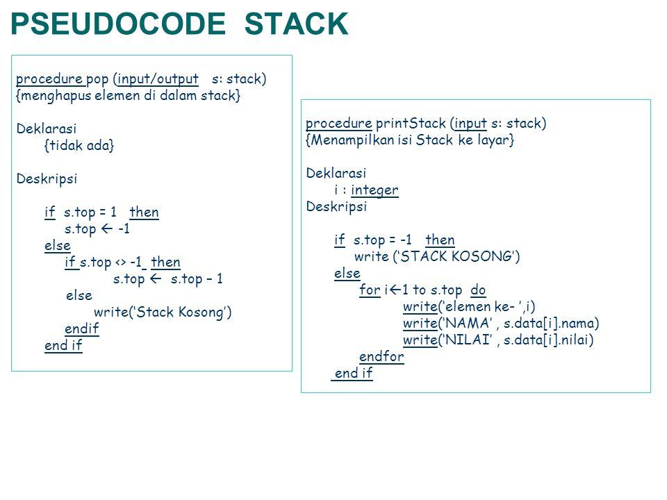 PSEUDOCODE STACK procedure pop (input/output s: stack) {menghapus elemen di dalam stack} Deklarasi {tidak ada} Deskripsi if s.top = 1 then s.top  -1